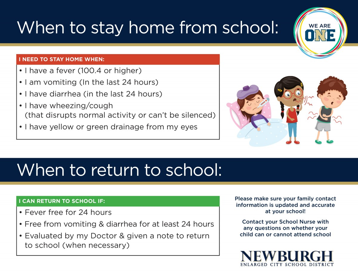 Thumbnail for It's Cold & Flu Season. Know When to Stay Home and When to Return!