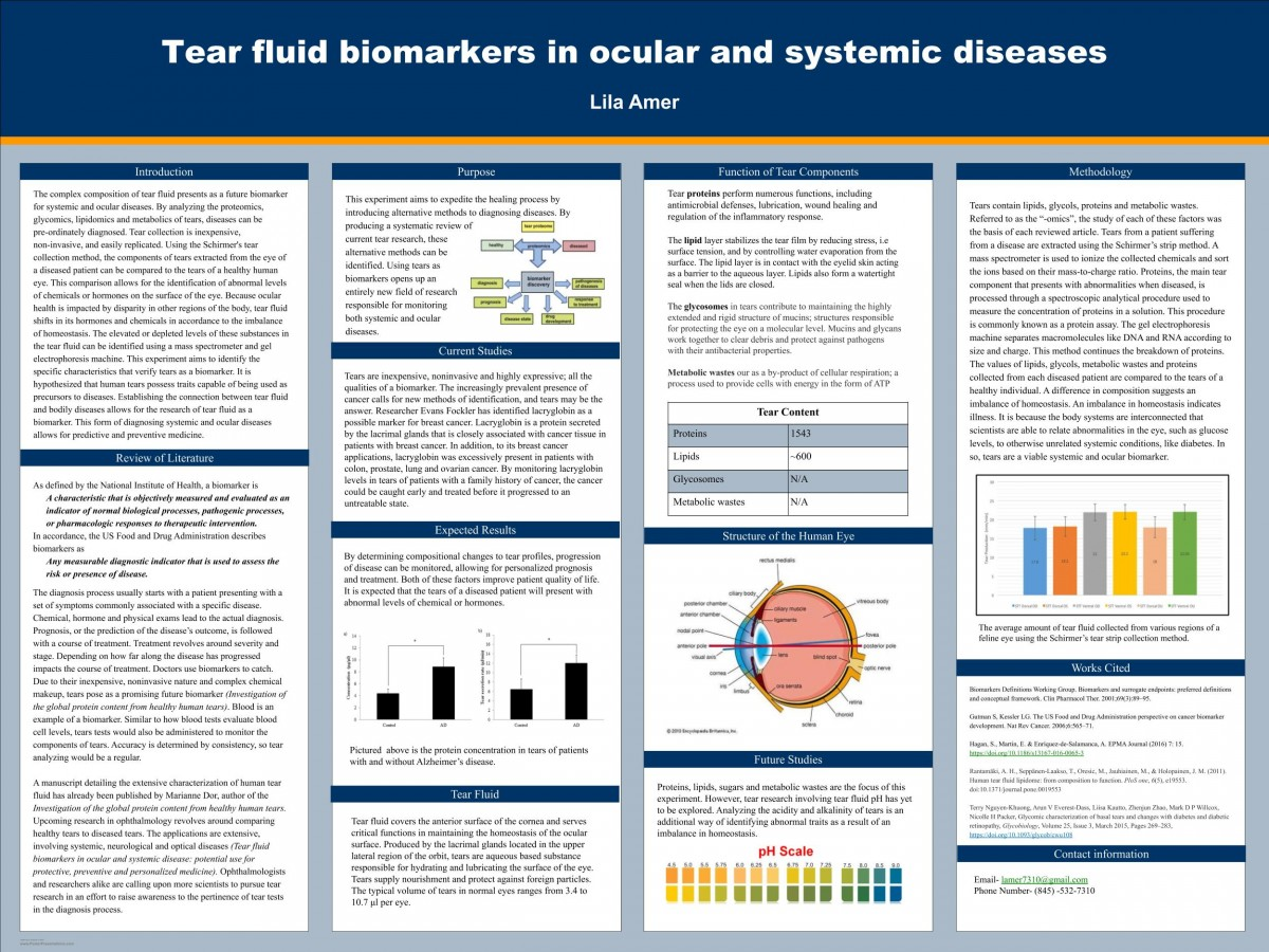 Lila Amer: Tear fluid biomarkers in ocular and systemic diseases